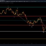 Market Update 10-03-2020